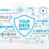 cyber-threats-blog-header