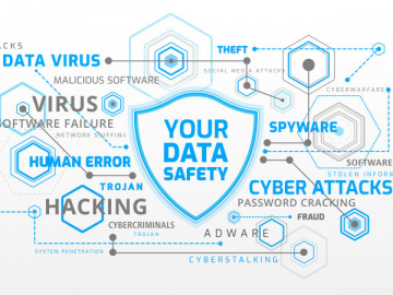 cyber-threats-blog-header